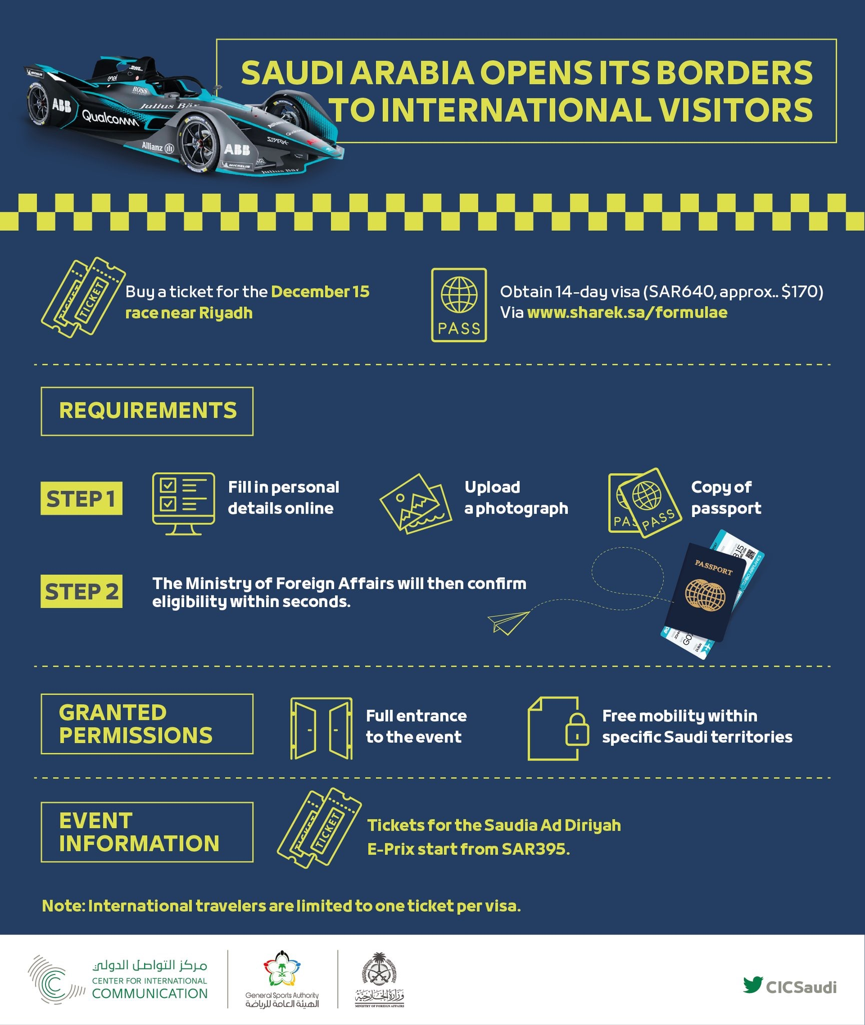 Saudi Visit Visa for Formula E-Racing