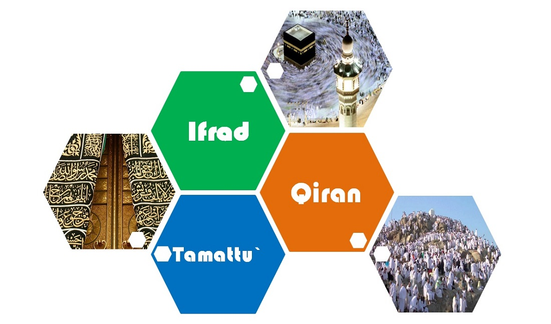 The Different kinds of Hajj and their differences